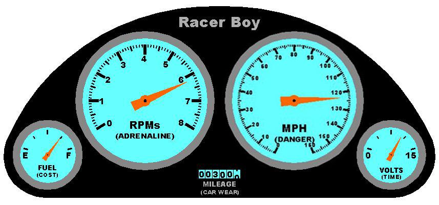 Racer Boy Gauge Optima