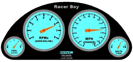 Racer Boy Gauge Optima